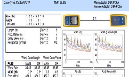 NVP در تست فلوک چیست؟